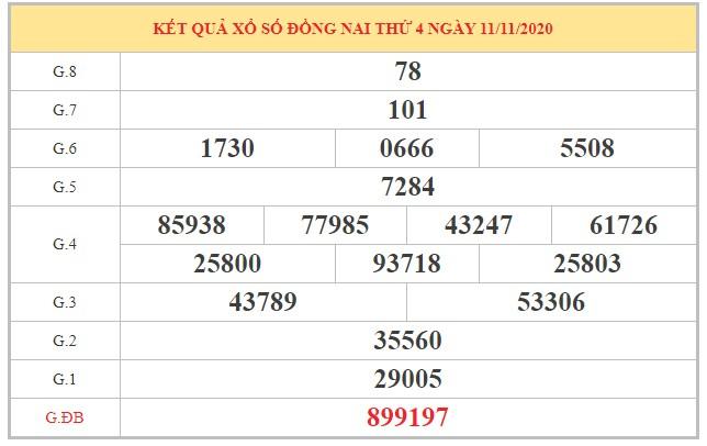 Dự đoán XSDN ngày 18/11/2020 dựa trên kết quả kỳ trước