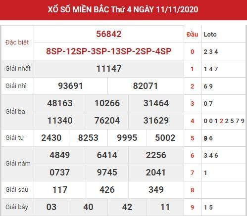 Dự đoán XSMB 12/11/2020 dựa vào bảng KQXS miền Bắc kì trước