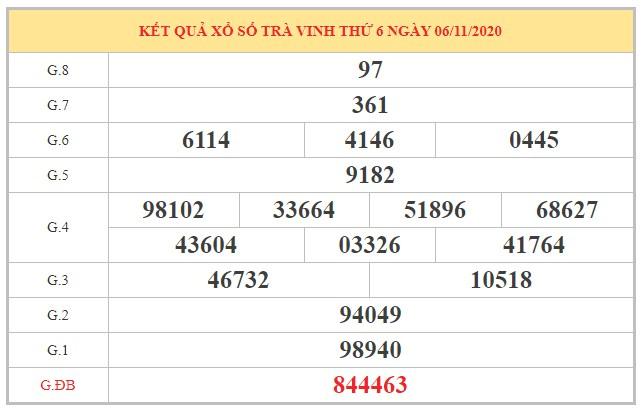 Dự đoán XSTV 12/11/2020 dựa trên kết quả kỳ trước