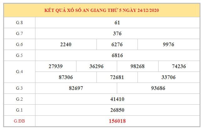 Dự đoán XSAG ngày 31/12/2020 dựa trên kết quả kì trước