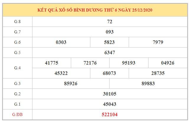 Dự đoán XSBD ngày 1/1/2021 dựa trên kết quả kì trước
