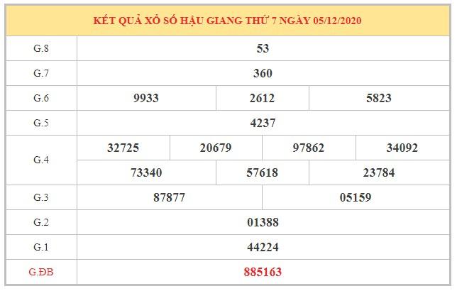 Dự đoán XSHG ngày 12/12/2020 dựa trên kết quả kì trước