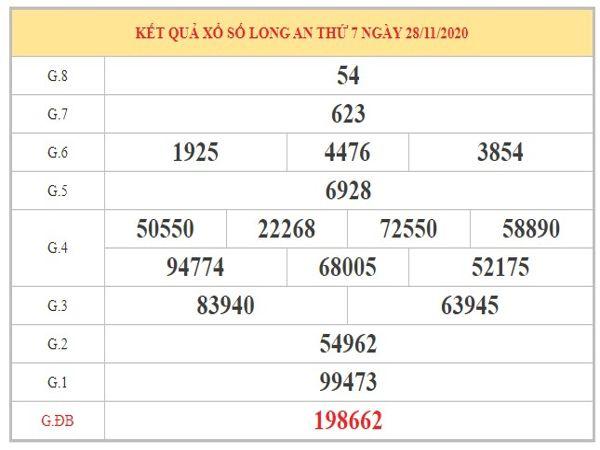 Dự đoán XSLA ngày 05/12/2020 dựa trên kết quả kì trước