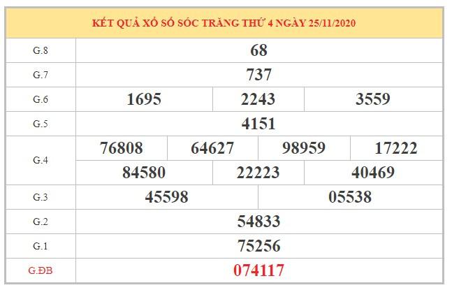 Dự đoán XSST ngày 2/12/2020 dựa trên kết quả kì trước