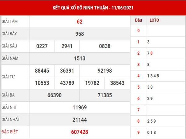 Dự đoán sổ xố Ninh Thuận thứ 6 ngày 18/6/2021