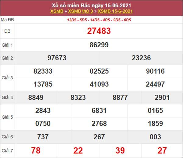 Dự đoán XSMB ngày 16/6/2021 chốt cầu lô số đẹp thứ 4