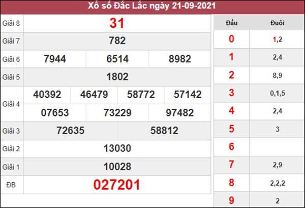 Dự đoán SXDLK 28/9/2021 thứ 3 chốt số đẹp giờ vàng