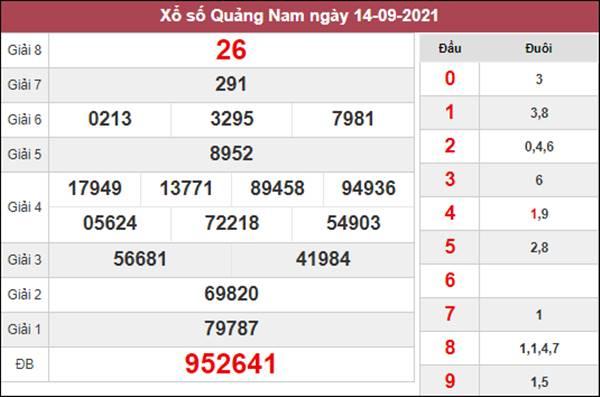 Dự đoán SXQNM 21/9/2021 thứ 3 chốt số đài Quảng Nam