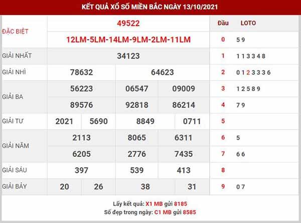 Dự đoán XSMB ngày 14/10/2021 - Dự đoán KQXS Thủ Đô thứ 5