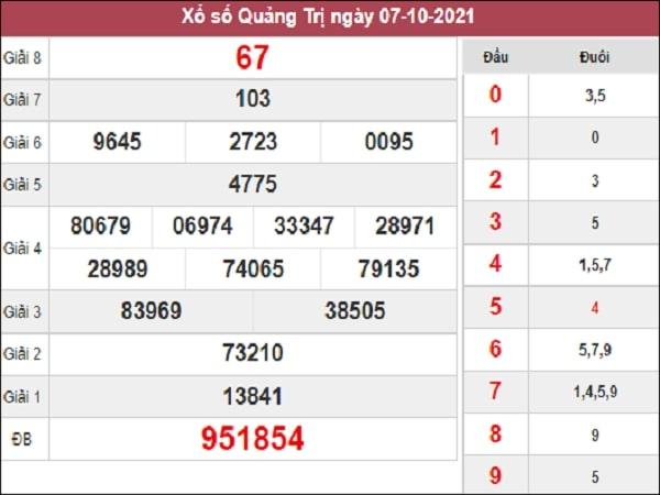Dự đoán  SXQT 14-10-2021